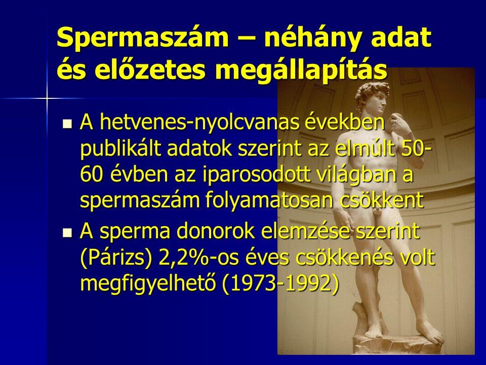 Spermaszám – néhány adat és előzetes megállapítás A hetvenes-nyolcvanas években publikált adatok szerint az elmúlt 50- 60 évben az iparosodott világban a spermaszám folyamatosan csökkent A hetvenes-nyolcvanas években publikált adatok szerint az elmúlt 50- 60 évben az iparosodott világban a spermaszám folyamatosan csökkent A sperma donorok elemzése szerint (Párizs) 2,2%-os éves csökkenés volt megfigyelhető (1973-1992) A sperma donorok elemzése szerint (Párizs) 2,2%-os éves csökkenés volt megfigyelhető (1973-1992)