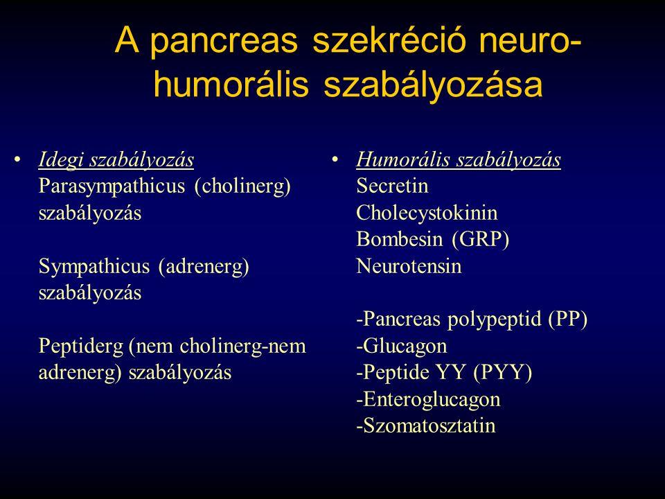 A pancreas szekréció neuro- humorális szabályozása Idegi szabályozás Parasympathicus (cholinerg) szabályozás Sympathicus (adrenerg) szabályozás Peptid