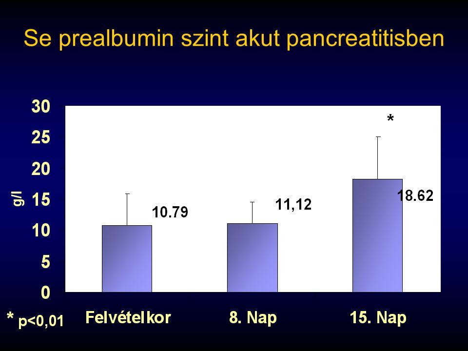 Se prealbumin szint akut pancreatitisben