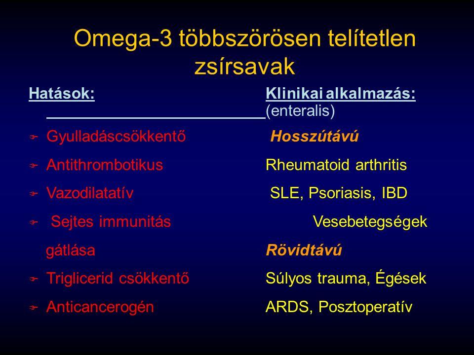 Omega-3 többszörösen telítetlen zsírsavak Hatások:Klinikai alkalmazás: (enteralis) F Gyulladáscsökkentő Hosszútávú F Antithrombotikus Rheumatoid arthritis F Vazodilatatív SLE, Psoriasis, IBD F Sejtes immunitás Vesebetegségek gátlása Rövidtávú F Triglicerid csökkentő Súlyos trauma, Égések F Anticancerogén ARDS, Posztoperatív