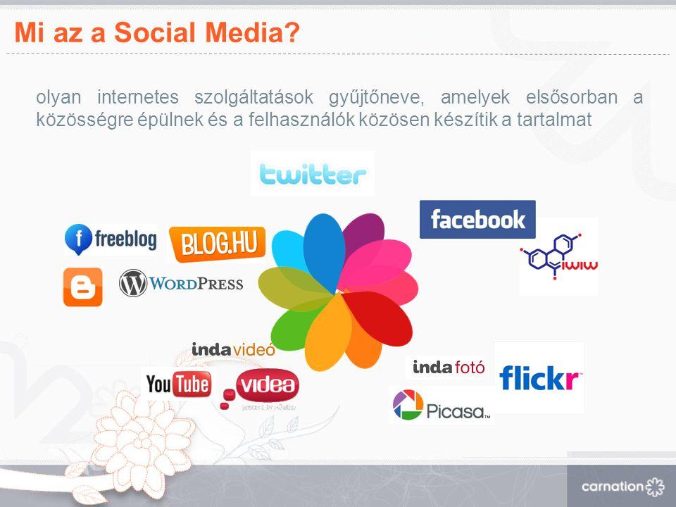 Mi az a Social Media.