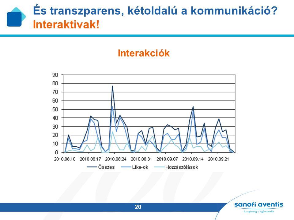 20 És transzparens, kétoldalú a kommunikáció Interaktivak! Interakciók