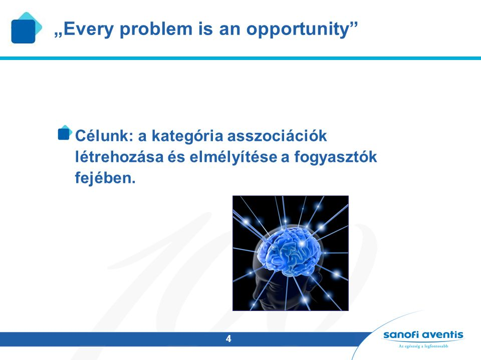 """4 """"Every problem is an opportunity Célunk: a kategória asszociációk létrehozása és elmélyítése a fogyasztók fejében."""