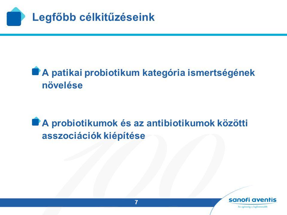 7 Legfőbb célkitűzéseink A patikai probiotikum kategória ismertségének növelése A probiotikumok és az antibiotikumok közötti asszociációk kiépítése