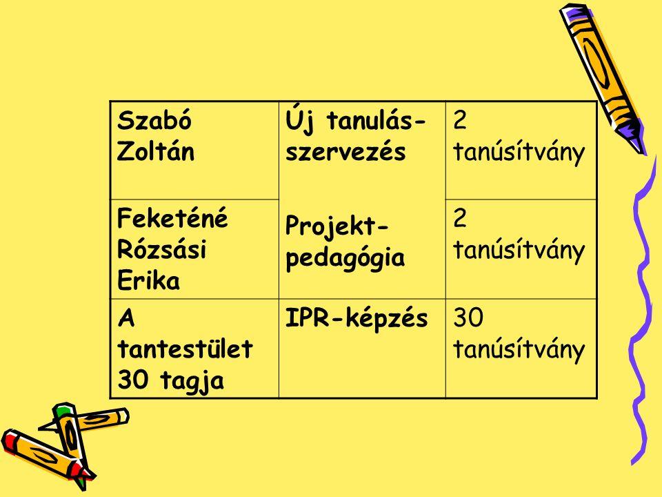 Szabó Zoltán Új tanulás- szervezés Projekt- pedagógia 2 tanúsítvány Feketéné Rózsási Erika 2 tanúsítvány A tantestület 30 tagja IPR-képzés30 tanúsítvány