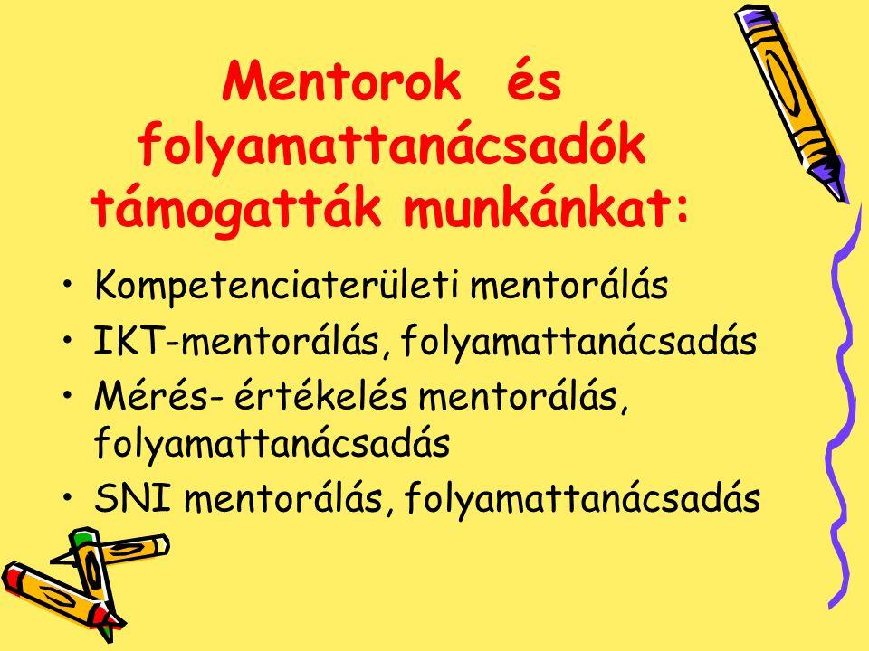 Mentorok és folyamattanácsadók támogatták munkánkat: Kompetenciaterületi mentorálás IKT-mentorálás, folyamattanácsadás Mérés- értékelés mentorálás, folyamattanácsadás SNI mentorálás, folyamattanácsadás
