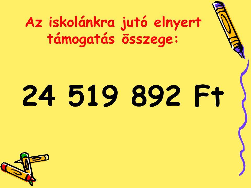 Az iskolánkra jutó elnyert támogatás összege: 24 519 892 Ft