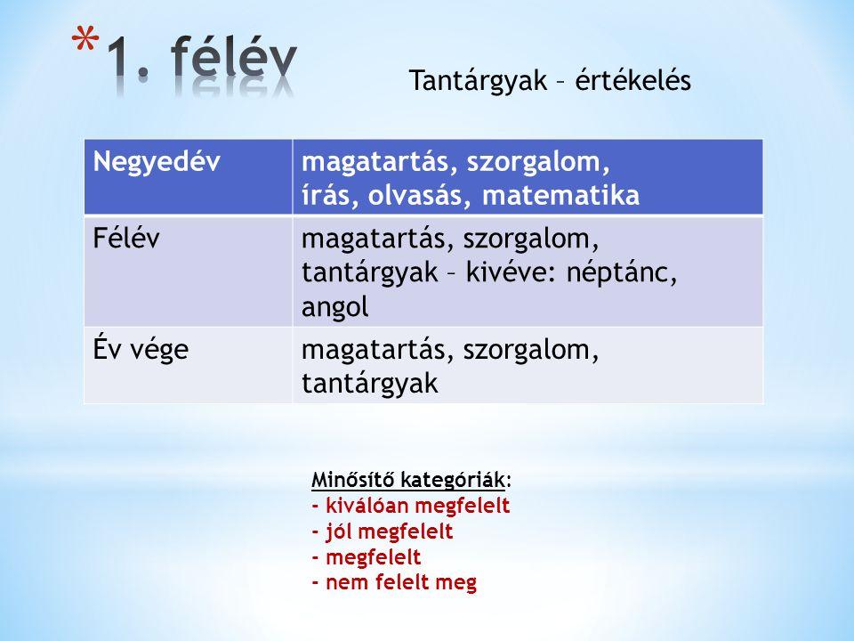 Tanulmányi munka Magyar Olvasás, írás 1.