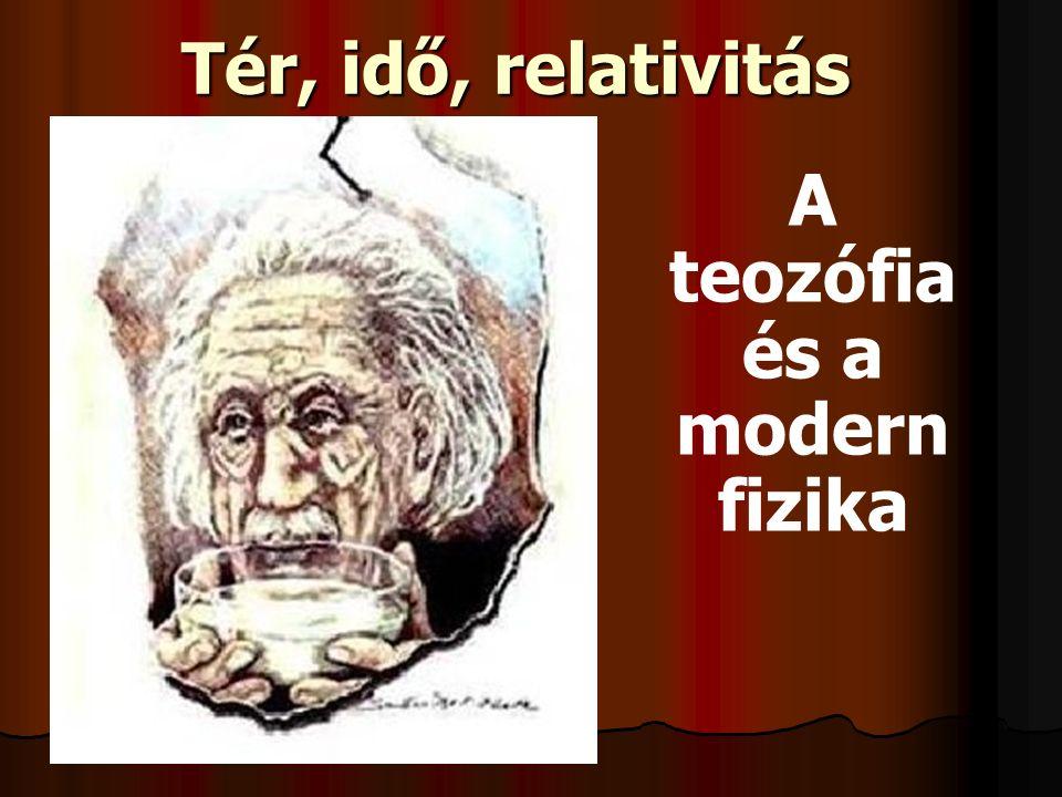 Tér, idő, relativitás A teozófia és a modern fizika