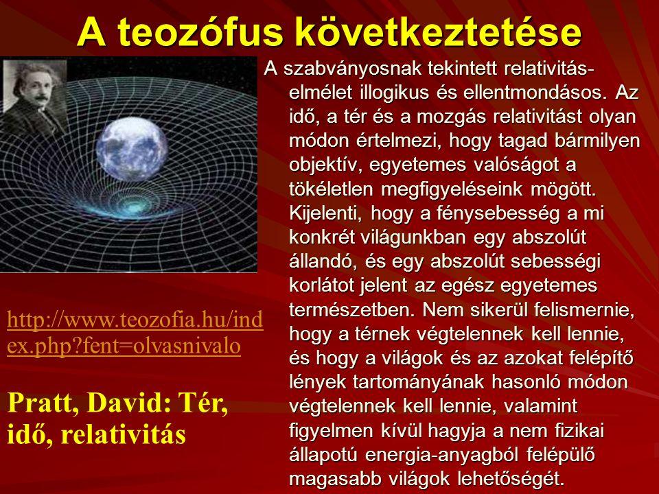 A teozófus következtetése A szabványosnak tekintett relativitás- elmélet illogikus és ellentmondásos.