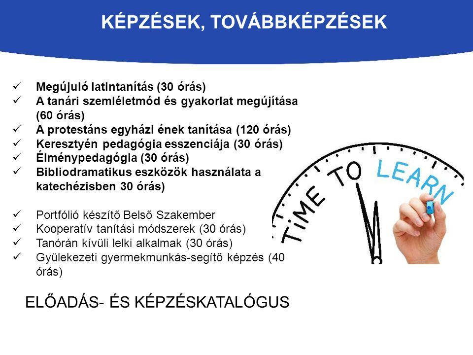 KÉPZÉSEK, TOVÁBBKÉPZÉSEK Megújuló latintanítás (30 órás) A tanári szemléletmód és gyakorlat megújítása (60 órás) A protestáns egyházi ének tanítása (120 órás) Keresztyén pedagógia esszenciája (30 órás) Élménypedagógia (30 órás) Bibliodramatikus eszközök használata a katechézisben 30 órás) Portfólió készítő Belső Szakember Kooperatív tanítási módszerek (30 órás) Tanórán kívüli lelki alkalmak (30 órás) Gyülekezeti gyermekmunkás-segítő képzés (40 órás) ELŐADÁS- ÉS KÉPZÉSKATALÓGUS
