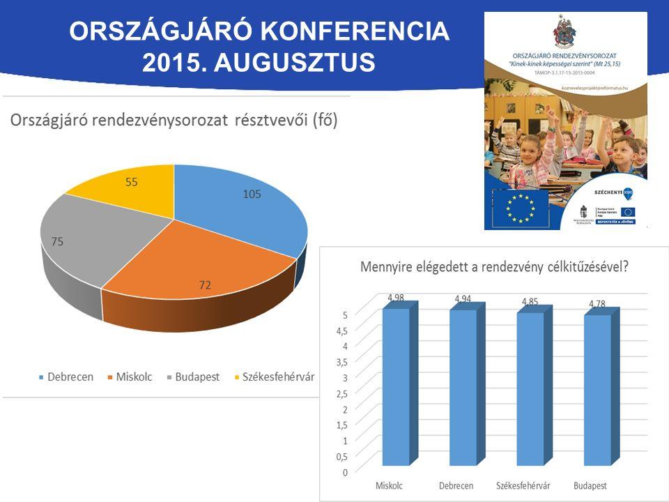 ORSZÁGJÁRÓ KONFERENCIA 2015. AUGUSZTUS