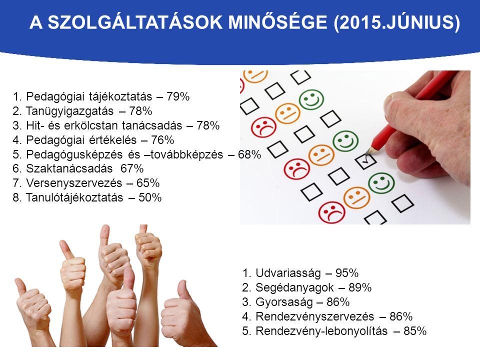 A SZOLGÁLTATÁSOK MINŐSÉGE (2015.JÚNIUS) 1. Pedagógiai tájékoztatás – 79% 2.