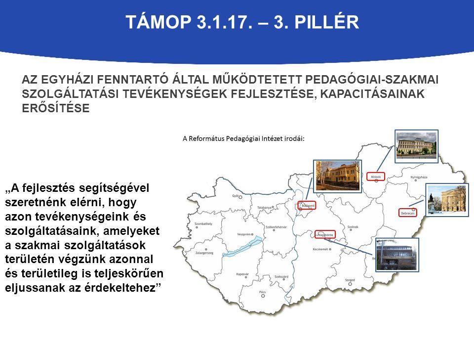 TÁMOP 3.1.17. – 3.