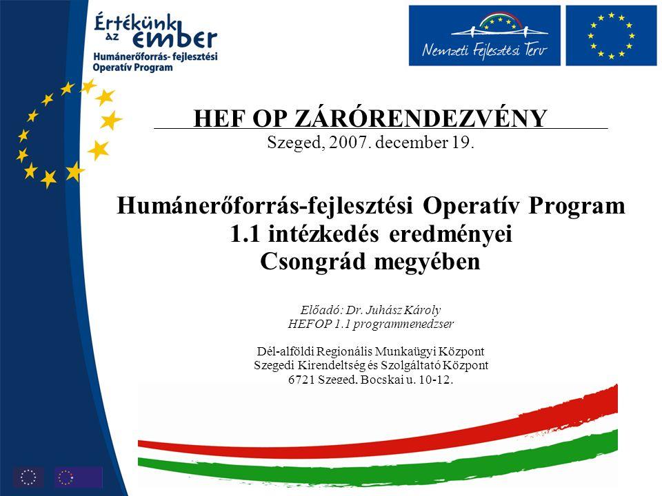 Csongrád Megyei Program A Megyei Programterv megvalósításába valamennyi Csongrád megyei kirendeltségünk részt vett, és a meghatározott kirendeltségi létszám- és költségvetési normákat teljesítették.