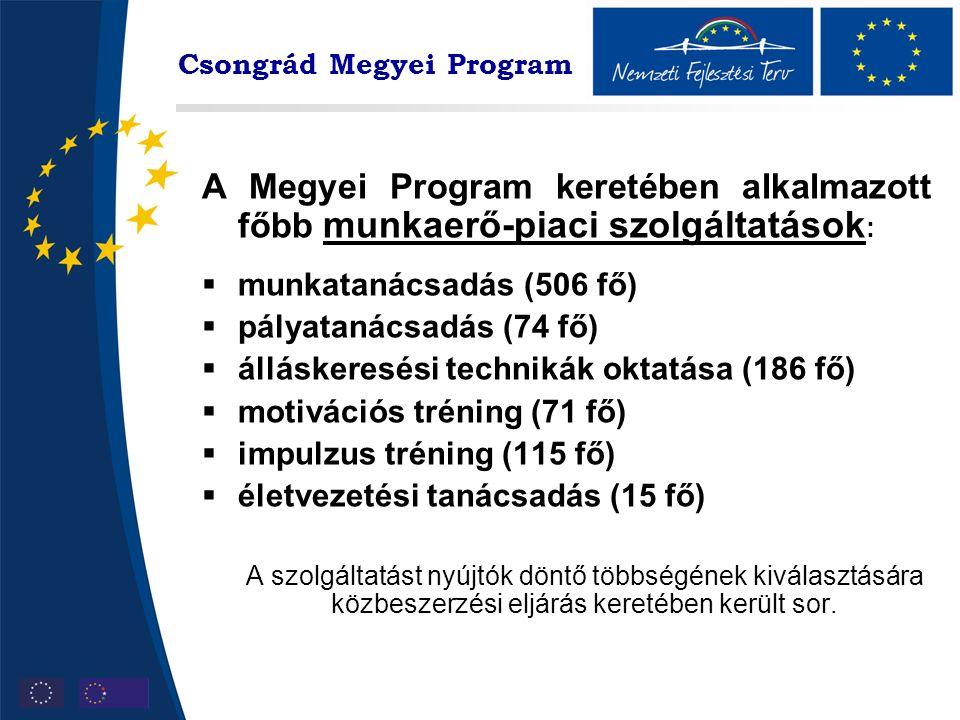 Csongrád Megyei Program A Megyei Program keretében alkalmazott főbb munkaerő-piaci szolgáltatások :  munkatanácsadás (506 fő)  pályatanácsadás (74 fő)  álláskeresési technikák oktatása (186 fő)  motivációs tréning (71 fő)  impulzus tréning (115 fő)  életvezetési tanácsadás (15 fő) A szolgáltatást nyújtók döntő többségének kiválasztására közbeszerzési eljárás keretében került sor.