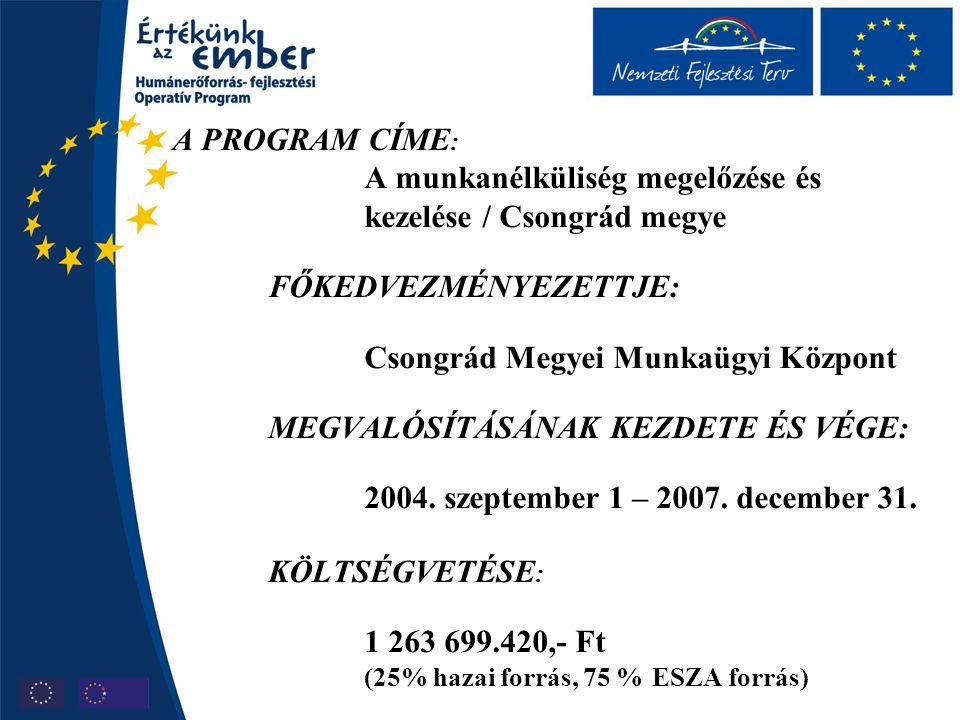 A PROGRAM CÍME : A munkanélküliség megelőzése és kezelése / Csongrád megye FŐKEDVEZMÉNYEZETTJE: Csongrád Megyei Munkaügyi Központ MEGVALÓSÍTÁSÁNAK KEZDETE ÉS VÉGE: 2004.