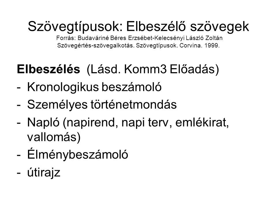 Szövegtípusok: Elbeszélő szövegek Forrás: Budaváriné Béres Erzsébet-Kelecsényi László Zoltán Szövegértés-szövegalkotás. Szövegtípusok. Corvina. 1999.