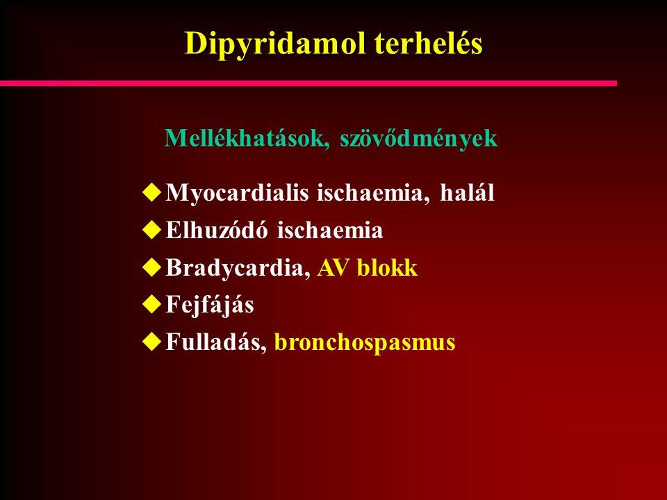 Dipyridamol terhelés  Myocardialis ischaemia, halál  Elhuzódó ischaemia  Bradycardia, AV blokk  Fejfájás  Fulladás, bronchospasmus Mellékhatások,
