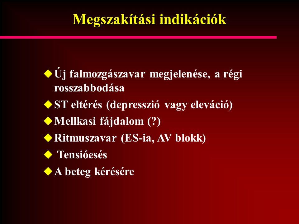 Megszakítási indikációk  Új falmozgászavar megjelenése, a régi rosszabbodása  ST eltérés (depresszió vagy eleváció)  Mellkasi fájdalom (?)  Ritmus