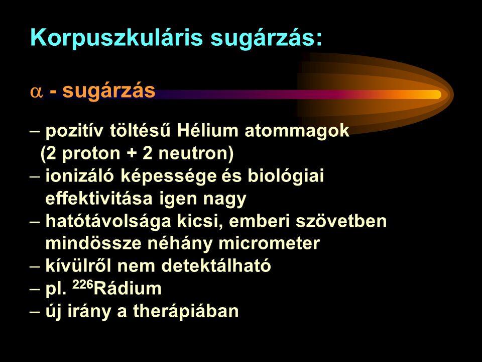 Korpuszkuláris sugárzás:  - sugárzás – pozitív töltésű Hélium atommagok (2 proton + 2 neutron) – ionizáló képessége és biológiai effektivitása igen nagy – hatótávolsága kicsi, emberi szövetben mindössze néhány micrometer – kívülről nem detektálható – pl.