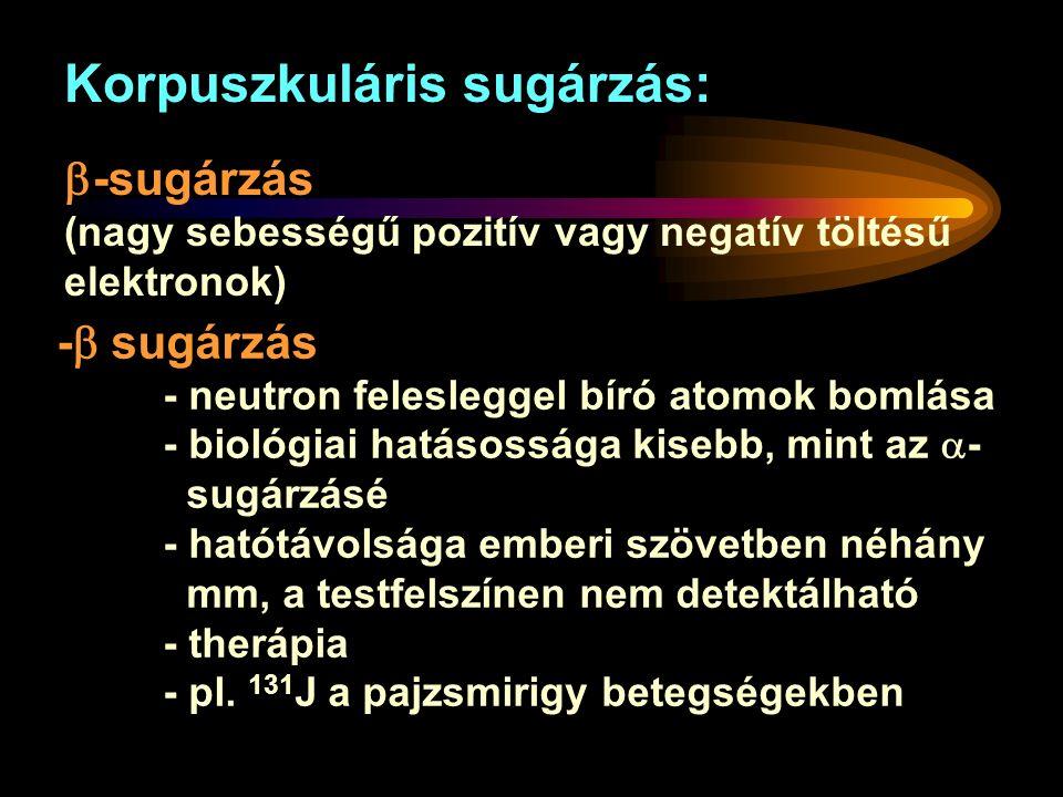 Korpuszkuláris sugárzás:  -sugárzás (nagy sebességű pozitív vagy negatív töltésű elektronok) -  sugárzás - neutron felesleggel bíró atomok bomlása - biológiai hatásossága kisebb, mint az  - sugárzásé - hatótávolsága emberi szövetben néhány mm, a testfelszínen nem detektálható - therápia - pl.