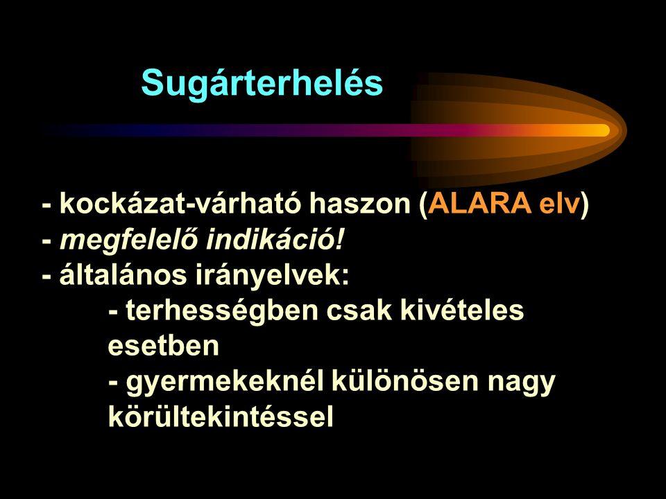 Sugárterhelés - kockázat-várható haszon (ALARA elv) - megfelelő indikáció.