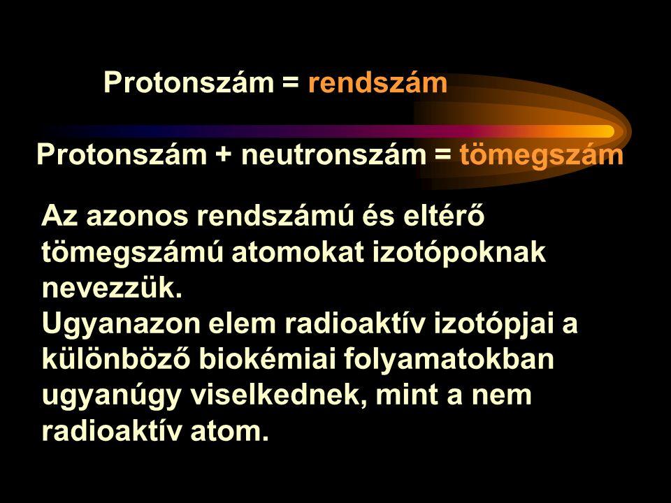 Protonszám = rendszám Protonszám + neutronszám = tömegszám Az azonos rendszámú és eltérő tömegszámú atomokat izotópoknak nevezzük.