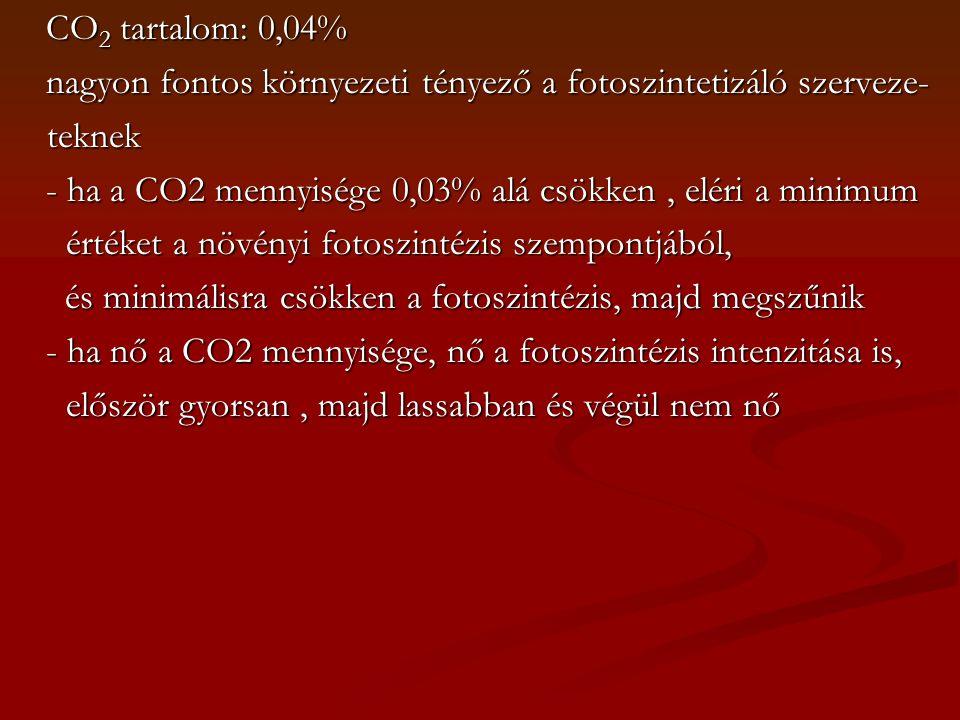 CO 2 tartalom: 0,04% nagyon fontos környezeti tényező a fotoszintetizáló szerveze- teknek teknek - ha a CO2 mennyisége 0,03% alá csökken, eléri a minimum értéket a növényi fotoszintézis szempontjából, értéket a növényi fotoszintézis szempontjából, és minimálisra csökken a fotoszintézis, majd megszűnik és minimálisra csökken a fotoszintézis, majd megszűnik - ha nő a CO2 mennyisége, nő a fotoszintézis intenzitása is, először gyorsan, majd lassabban és végül nem nő először gyorsan, majd lassabban és végül nem nő