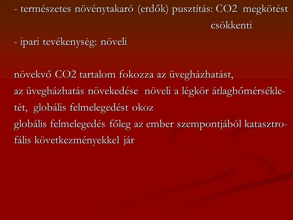 - természetes növénytakaró (erdők) pusztítás: CO2 megkötést csökkenti csökkenti - ipari tevékenység: növeli növekvő CO2 tartalom fokozza az üvegházhatást, az üvegházhatás növekedése növeli a légkör átlaghőmérsékle- tét, globális felmelegedést okoz globális felmelegedés főleg az ember szempontjából katasztro- globális felmelegedés főleg az ember szempontjából katasztro- fális következményekkel jár