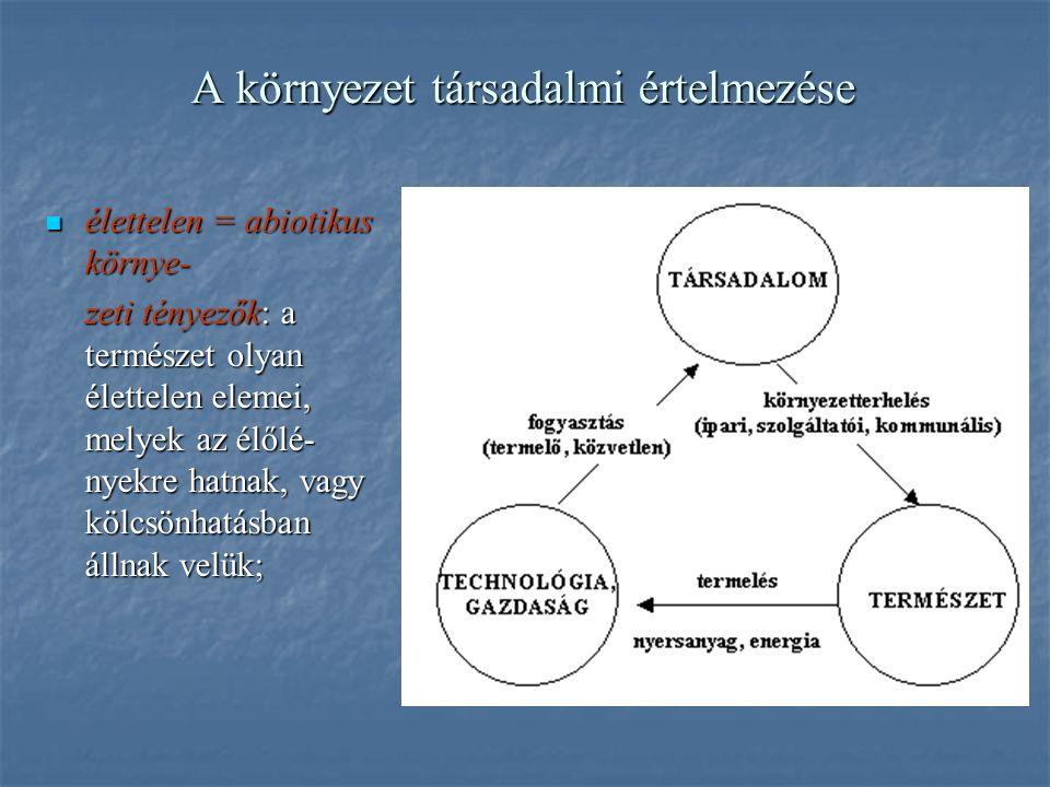 A környezet társadalmi értelmezése élettelen = abiotikus környe- élettelen = abiotikus környe- zeti tényezők: a természet olyan élettelen elemei, melyek az élőlé- nyekre hatnak, vagy kölcsönhatásban állnak velük;