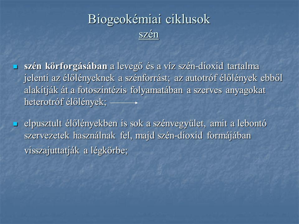 Biogeokémiai ciklusok szén szén körforgásában a levegő és a víz szén-dioxid tartalma jelenti az élőlényeknek a szénforrást; az autotróf élőlények ebből alakítják át a fotoszintézis folyamatában a szerves anyagokat heterotróf élőlények; szén körforgásában a levegő és a víz szén-dioxid tartalma jelenti az élőlényeknek a szénforrást; az autotróf élőlények ebből alakítják át a fotoszintézis folyamatában a szerves anyagokat heterotróf élőlények; elpusztult élőlényekben is sok a szénvegyület, amit a lebontó szervezetek használnak fel, majd szén-dioxid formájában visszajuttatják a légkörbe; elpusztult élőlényekben is sok a szénvegyület, amit a lebontó szervezetek használnak fel, majd szén-dioxid formájában visszajuttatják a légkörbe;