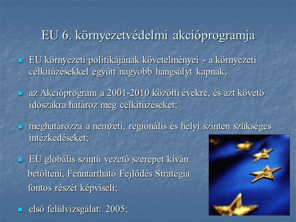 EU 6. környezetvédelmi akcióprogramja EU környezeti politikájának követelményei - a környezeti célkitűzésekkel együtt nagyobb hangsúlyt kapnak; EU kör