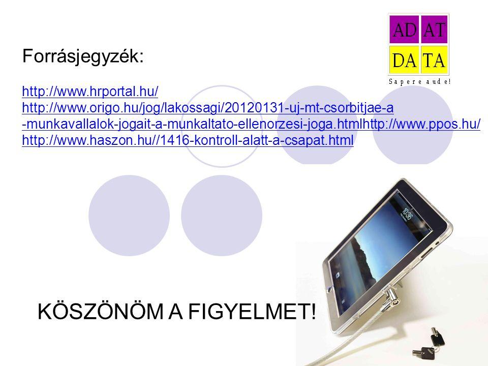 Forrásjegyzék: http://www.hrportal.hu/ http://www.origo.hu/jog/lakossagi/20120131-uj-mt-csorbitjae-a -munkavallalok-jogait-a-munkaltato-ellenorzesi-joga.htmlhttp://www.ppos.hu/ http://www.haszon.hu//1416-kontroll-alatt-a-csapat.html http://www.hrportal.hu/ http://www.origo.hu/jog/lakossagi/20120131-uj-mt-csorbitjae-a -munkavallalok-jogait-a-munkaltato-ellenorzesi-joga.htmlhttp://www.ppos.hu/ http://www.haszon.hu//1416-kontroll-alatt-a-csapat.html KÖSZÖNÖM A FIGYELMET!