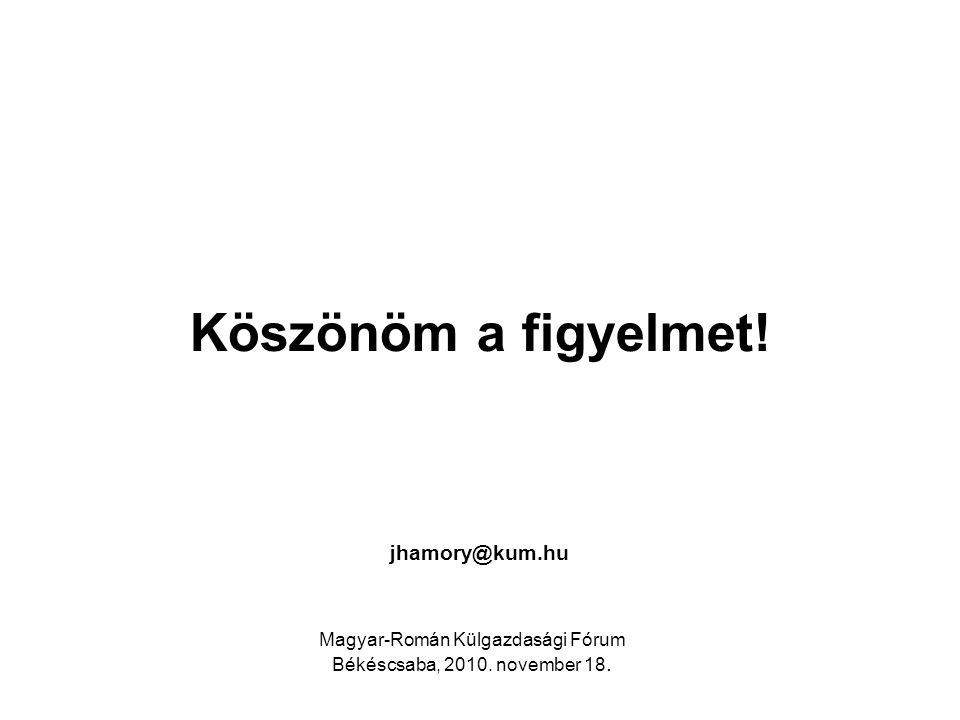 Köszönöm a figyelmet! jhamory@kum.hu Magyar-Román Külgazdasági Fórum Békéscsaba, 2010. november 18.