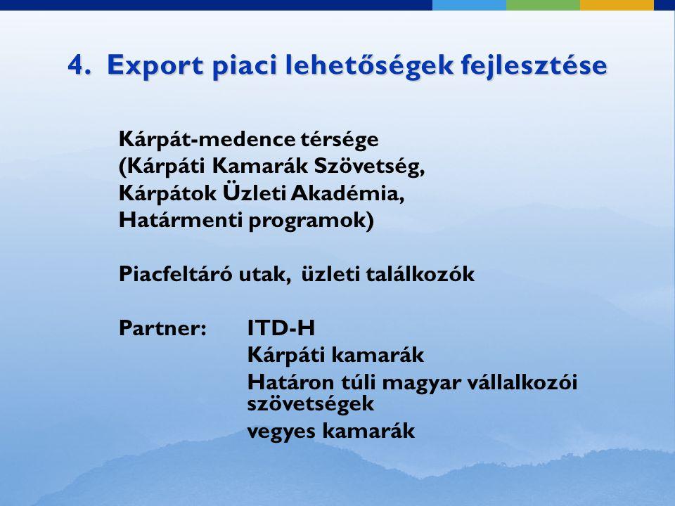 4. Export piaci lehetőségek fejlesztése Kárpát-medence térsége (Kárpáti Kamarák Szövetség, Kárpátok Üzleti Akadémia, Határmenti programok) Piacfeltáró