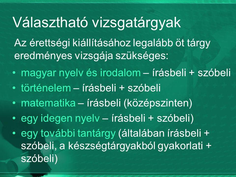 Választható vizsgatárgyak magyar nyelv és irodalom – írásbeli + szóbeli történelem – írásbeli + szóbeli matematika – írásbeli (középszinten) egy idegen nyelv – írásbeli + szóbeli) egy további tantárgy (általában írásbeli + szóbeli, a készségtárgyakból gyakorlati + szóbeli) Az érettségi kiállításához legalább öt tárgy eredményes vizsgája szükséges: