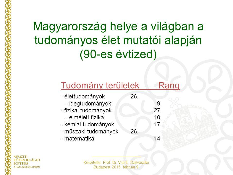 Magyarország helye a világban a tudományos élet mutatói alapján (90-es évtized) Tudomány területek Rang - élettudományok26. - idegtudományok 9. - fizi