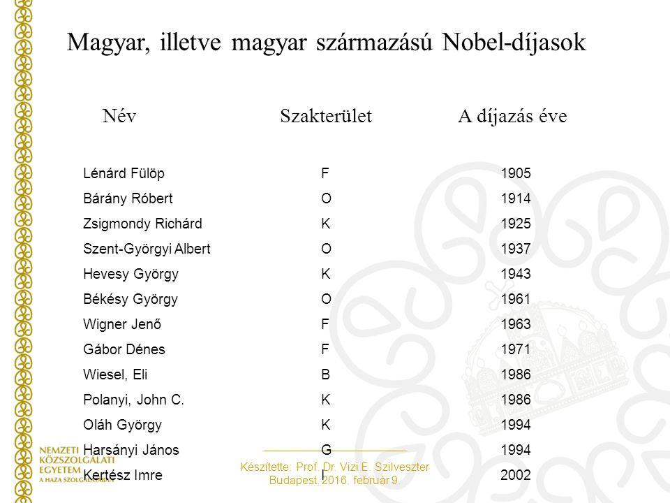 Készítette: Prof. Dr. Vizi E. Szilveszter Budapest, 2016. február 9. Magyar, illetve magyar származású Nobel-díjasok Név Szakterület A díjazás éve Lén