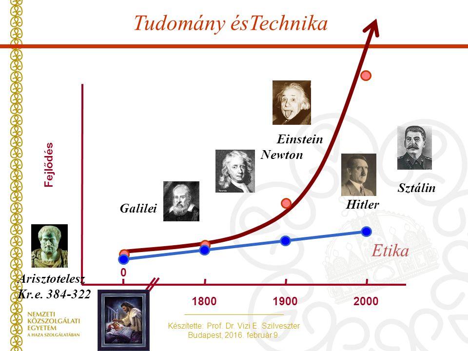 Készítette: Prof. Dr. Vizi E. Szilveszter Budapest, 2016. február 9. 0 180019002000 Fejlődés Tudomány ésTechnika Etika Einstein Newton Galilei Ariszto