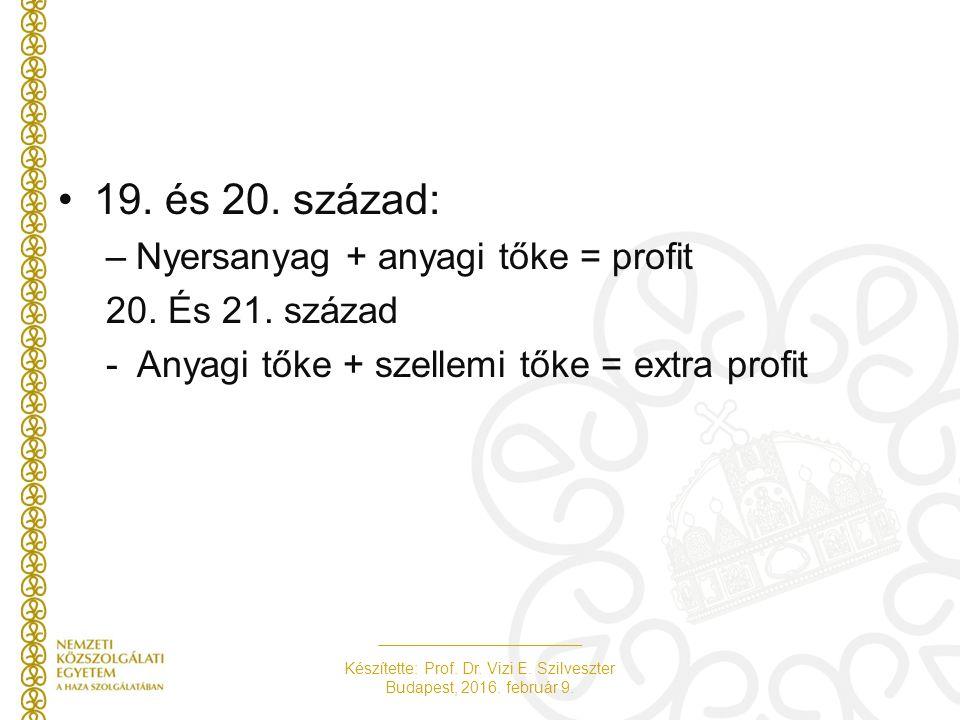Készítette: Prof. Dr. Vizi E. Szilveszter Budapest, 2016. február 9. 19. és 20. század: –Nyersanyag + anyagi tőke = profit 20. És 21. század - Anyagi