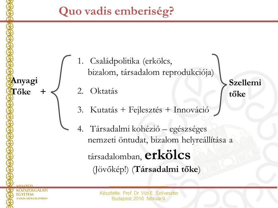 Készítette: Prof. Dr. Vizi E. Szilveszter Budapest, 2016. február 9. 1. Családpolitika (erkölcs, bizalom, társadalom reprodukciója) 2. Oktatás 3. Kuta