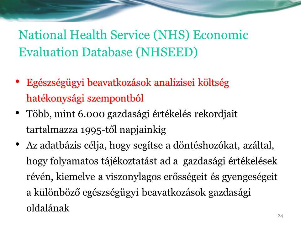 National Health Service (NHS) Economic Evaluation Database (NHSEED) Egészségügyi beavatkozások analízisei költség hatékonysági szempontból Egészségügyi beavatkozások analízisei költség hatékonysági szempontból Több, mint 6.000 gazdasági értékelés rekordjait tartalmazza 1995-től napjainkig Az adatbázis célja, hogy segítse a döntéshozókat, azáltal, hogy folyamatos tájékoztatást ad a gazdasági értékelések révén, kiemelve a viszonylagos erősségeit és gyengeségeit a különböző egészségügyi beavatkozások gazdasági oldalának 24