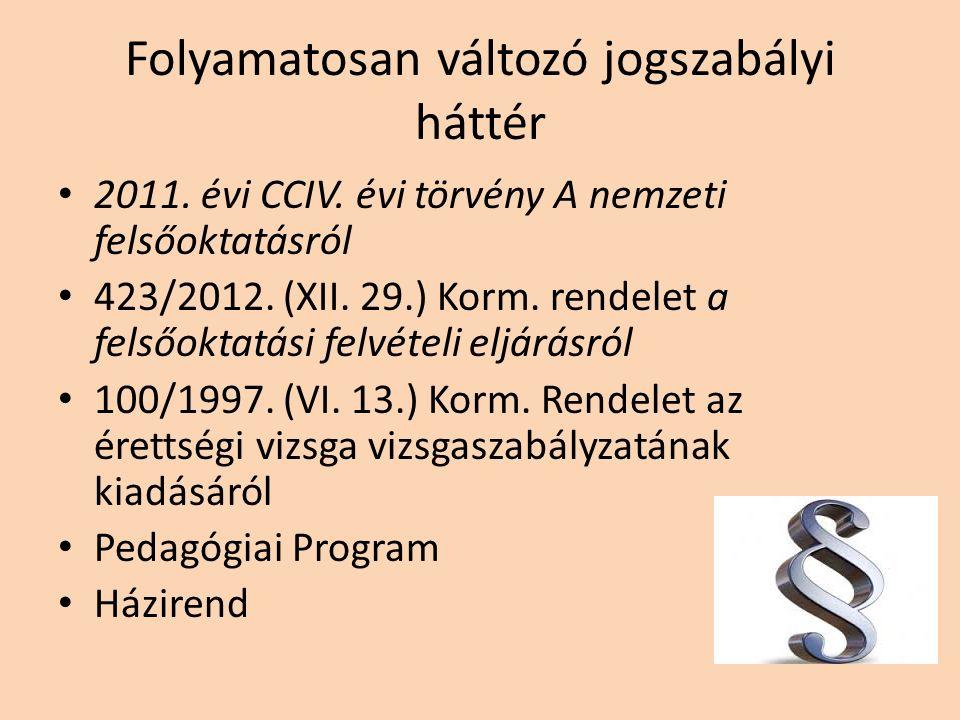 Folyamatosan változó jogszabályi háttér 2011. évi CCIV.
