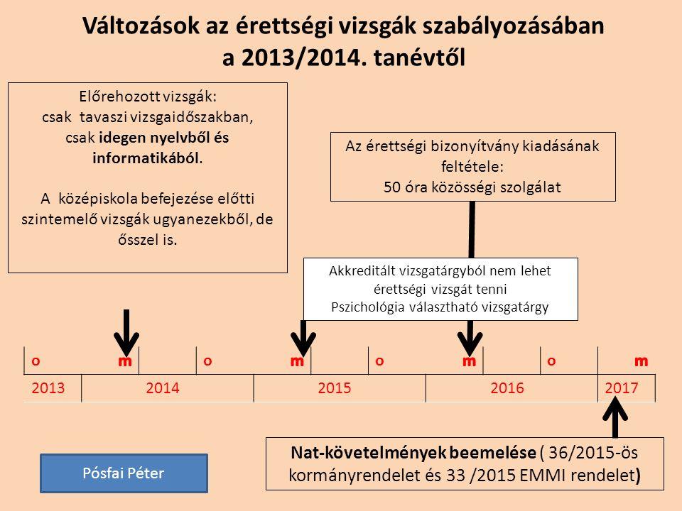 Változások az érettségi vizsgák szabályozásában a 2013/2014.