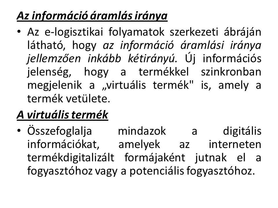 Az információ áramlás iránya Az e-logisztikai folyamatok szerkezeti ábráján látható, hogy az információ áramlási iránya jellemzően inkább kétirányú.