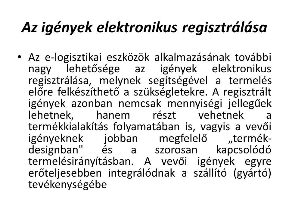 Az igények elektronikus regisztrálása Az e-logisztikai eszközök alkalmazásának további nagy lehetősége az igények elektronikus regisztrálása, melynek segítségével a termelés előre felkészíthető a szükségletekre.