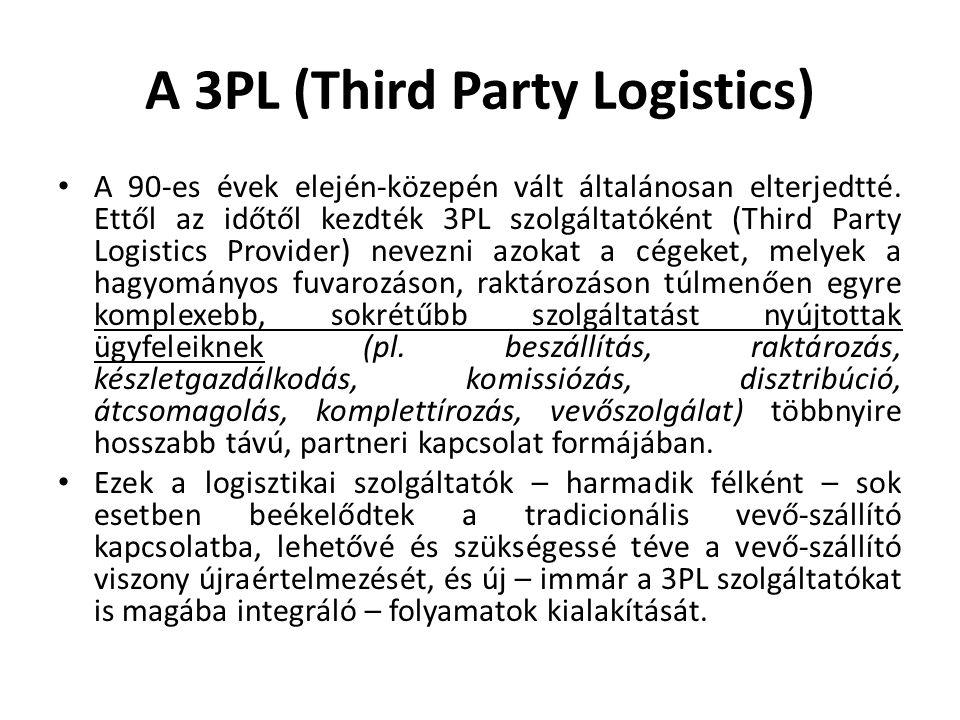 A 3PL (Third Party Logistics) A 90-es évek elején-közepén vált általánosan elterjedtté.