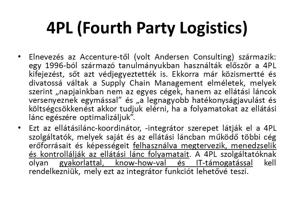 4PL (Fourth Party Logistics) Elnevezés az Accenture-től (volt Andersen Consulting) származik: egy 1996-ból származó tanulmányukban használták először a 4PL kifejezést, sőt azt védjegyeztették is.