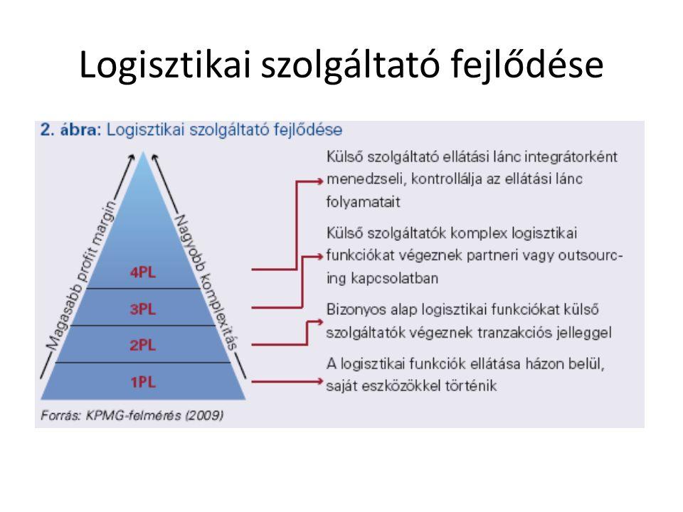 Logisztikai szolgáltató fejlődése